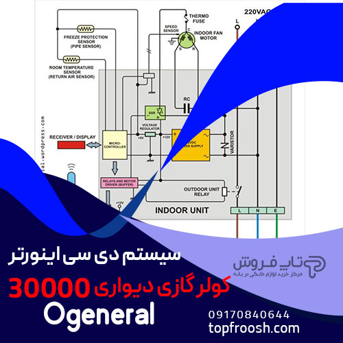 سیستم دی سی اینورتر کولرگازی دیواری O'GENERAL 30000